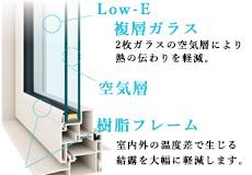 Low-E複層ガラスの樹脂窓