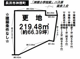 【長浜市 土地情報】